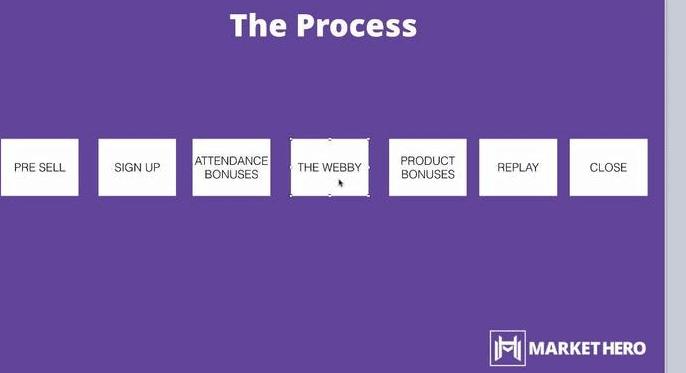 Alex Becker 8x Hero Academy - The Process