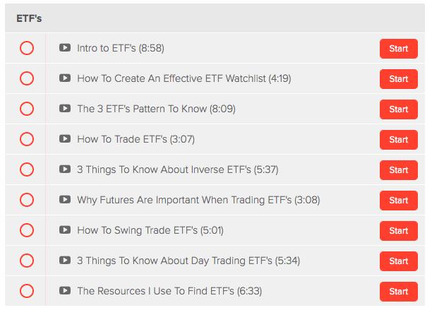 Learn Plan Profit ETF Trading