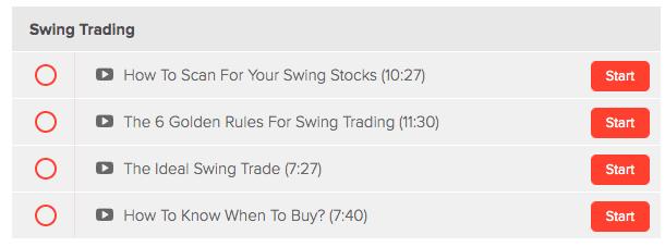 Ricky Gutierrez Swing Trading