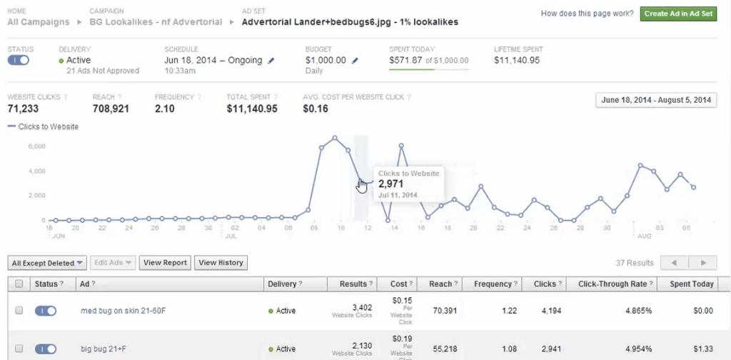 John Crestani's Super Affiliate System - Facebook Analytics