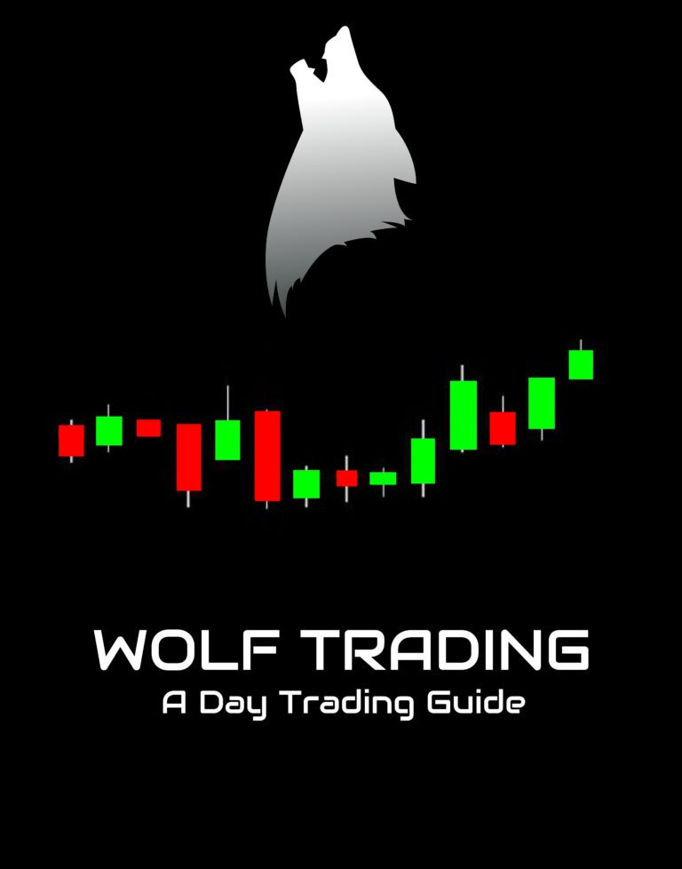 Trading Tickers - Wolf Trading