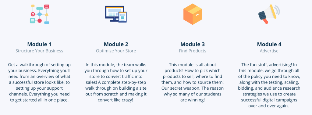 Ecom Hacks Academy Modules