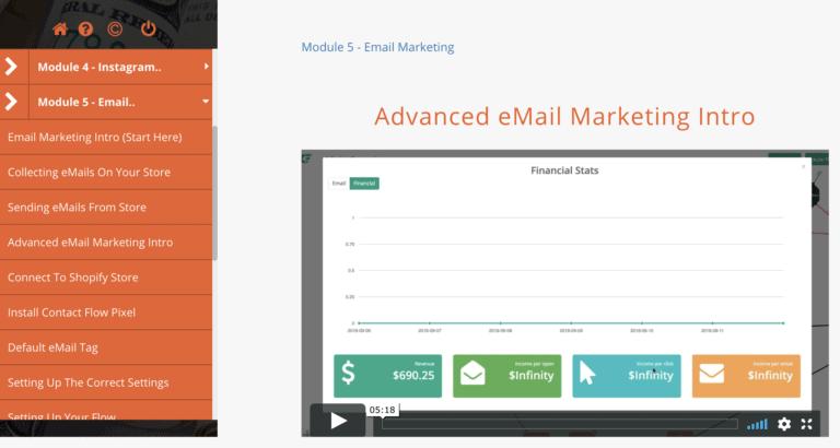 eCom Elites Email Marketing