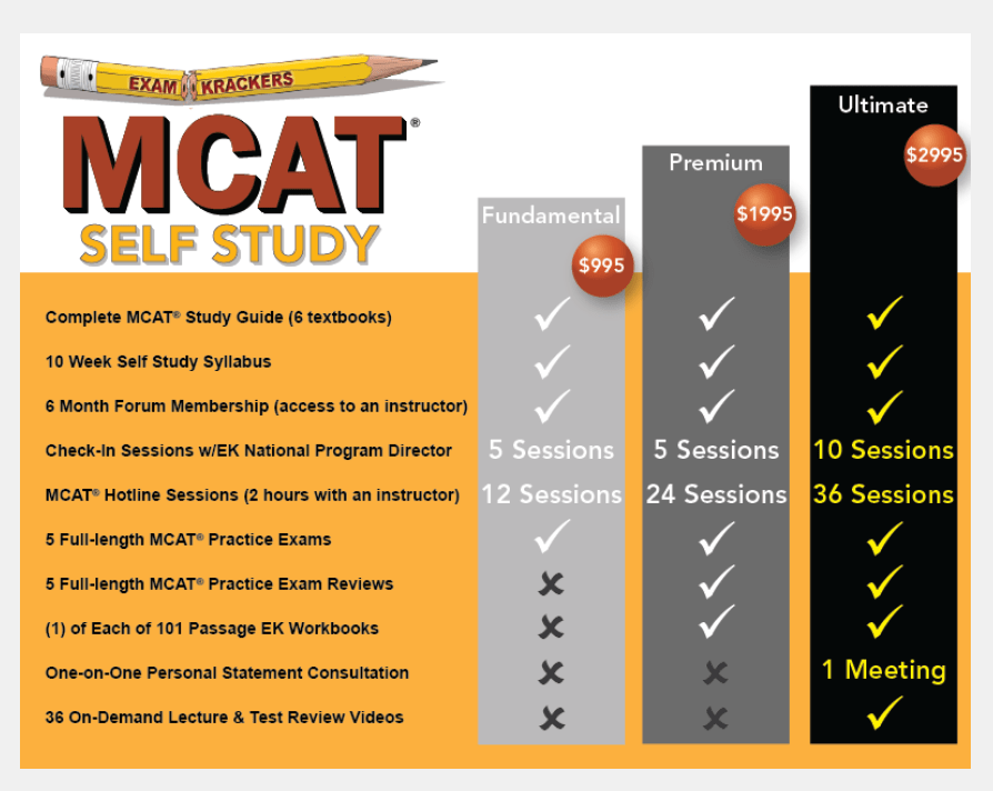 Examkrackers MCAT