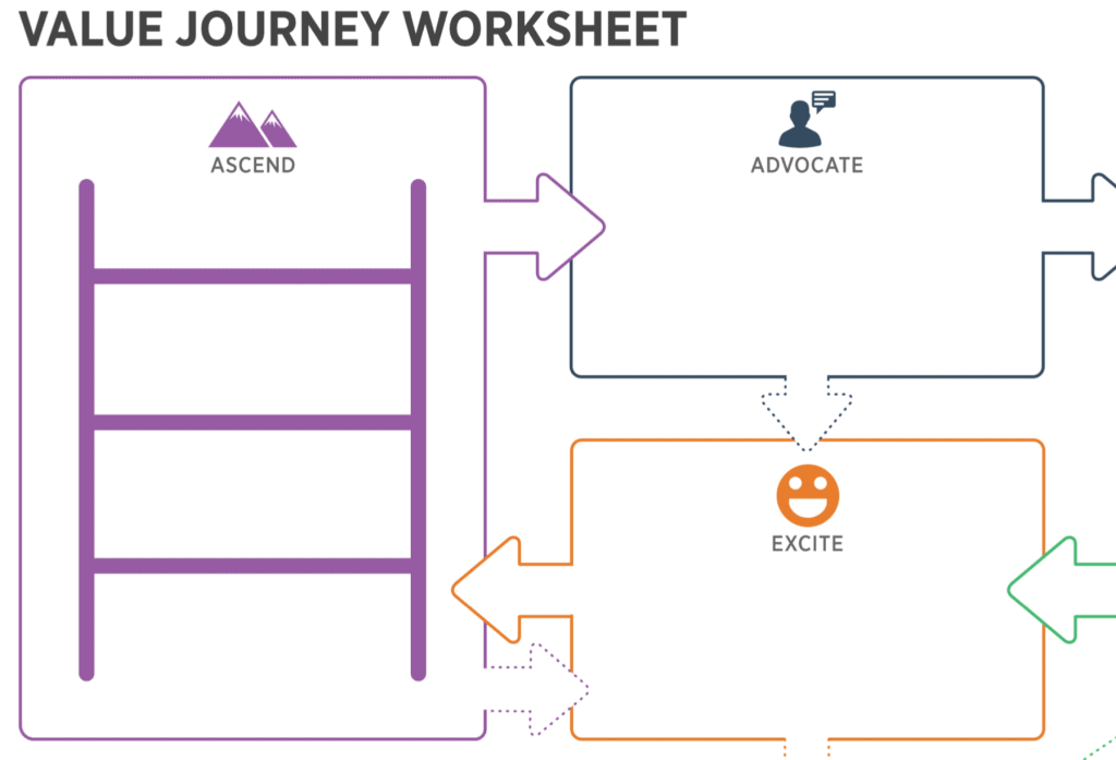 Paid Traffic Mastery Module 1 Worksheet