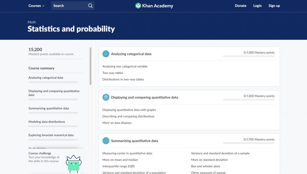 Statistics and Probability by Khan Academy