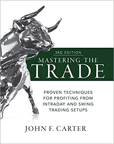 Mastering the Trade by John F. Carter