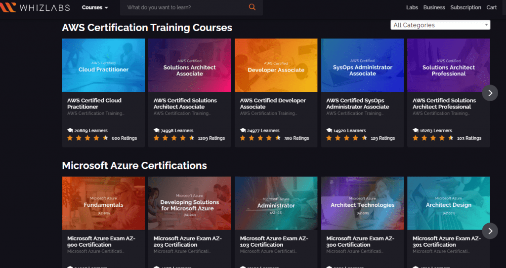 Whizlabs All Courses
