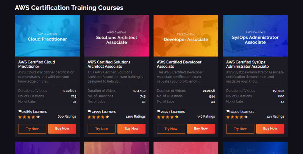 Whizlabs Individual Courses