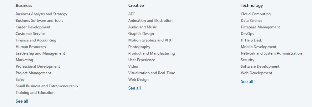 LinkedIn Learning Catalog