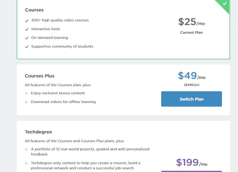 Treehouse Prices