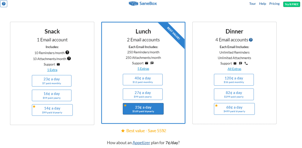 SaneBox Pricing
