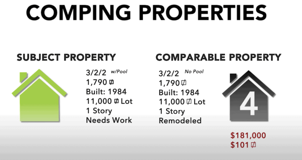 Fast Track Profit System Comping Properties